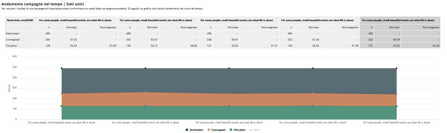 statistiche-Piattaforma-Multicanale-rdcom